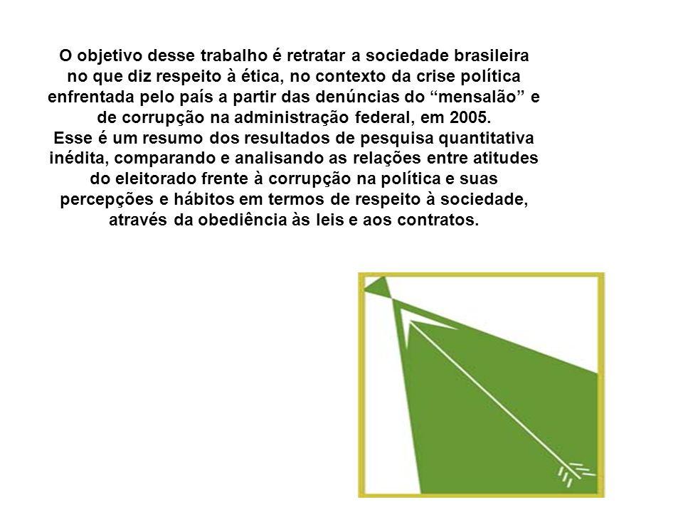 O objetivo desse trabalho é retratar a sociedade brasileira no que diz respeito à ética, no contexto da crise política enfrentada pelo país a partir d
