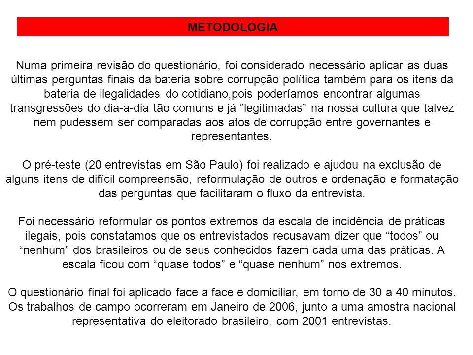 METODOLOGIA Numa primeira revisão do questionário, foi considerado necessário aplicar as duas últimas perguntas finais da bateria sobre corrupção polí
