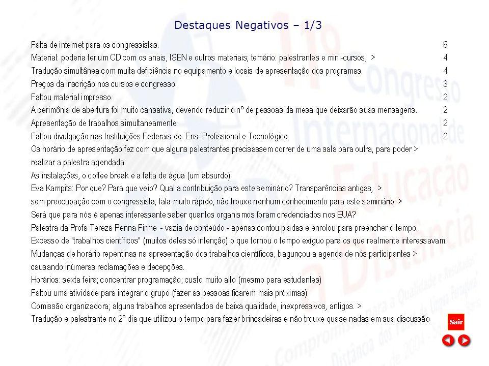 Destaques Negativos – 1/3 Sair