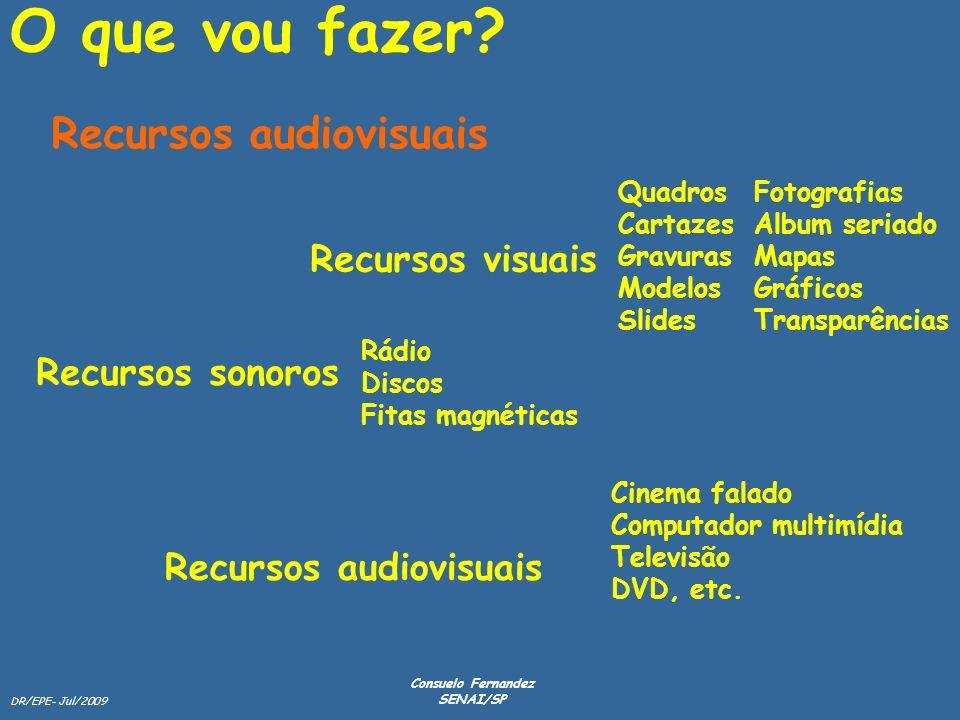 DR/EPE- Jul/2009 Consuelo Fernandez SENAI/SP O que vou fazer? Recursos audiovisuais Recursos visuais Quadros Cartazes Gravuras Modelos Slides Fotograf