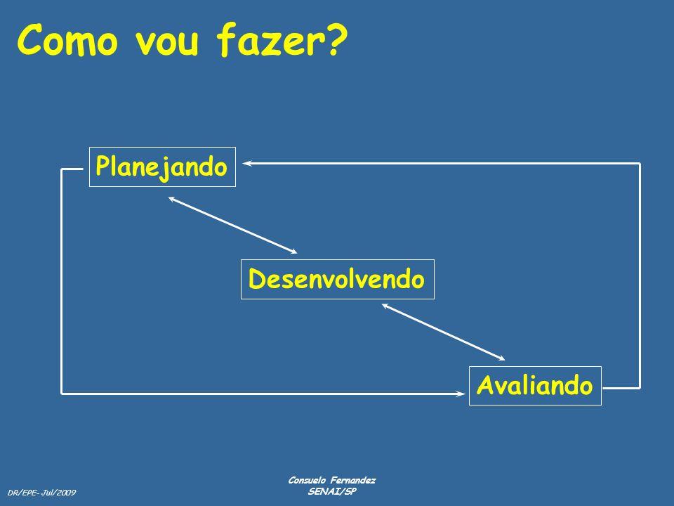 DR/EPE- Jul/2009 Consuelo Fernandez SENAI/SP Planejando Desenvolvendo Avaliando Como vou fazer?