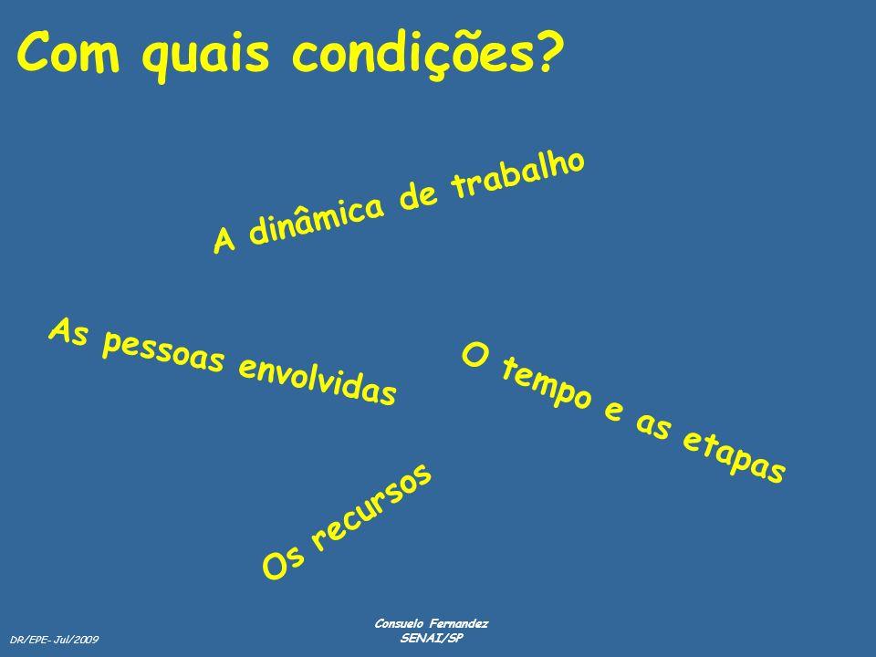 DR/EPE- Jul/2009 Consuelo Fernandez SENAI/SP As pessoas envolvidas Os recursos O tempo e as etapas A dinâmica de trabalho Com quais condições?