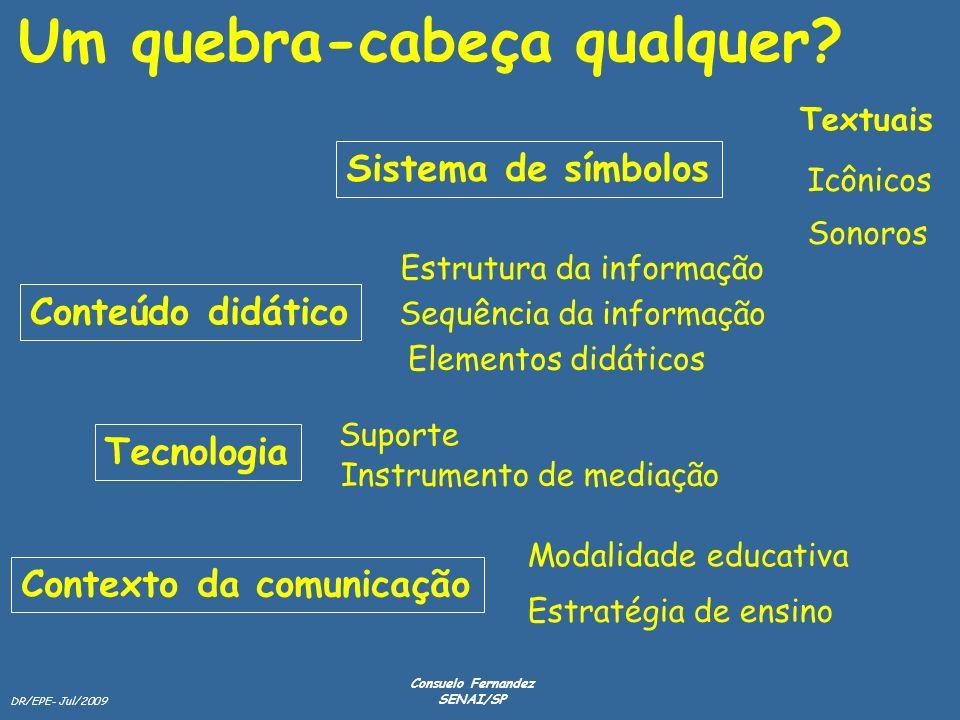 DR/EPE- Jul/2009 Consuelo Fernandez SENAI/SP Um quebra-cabeça qualquer? Sistema de símbolos Conteúdo didático Tecnologia Contexto da comunicação Textu