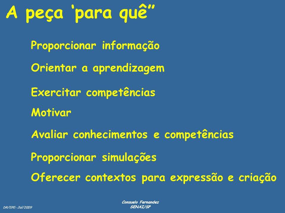DR/EPE- Jul/2009 Consuelo Fernandez SENAI/SP A peça para quê Proporcionar informação Orientar a aprendizagem Exercitar competências Motivar Avaliar co