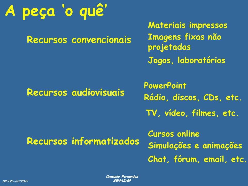 DR/EPE- Jul/2009 Consuelo Fernandez SENAI/SP A peça o quê Recursos convencionais Recursos audiovisuais Recursos informatizados Materiais impressos Jog