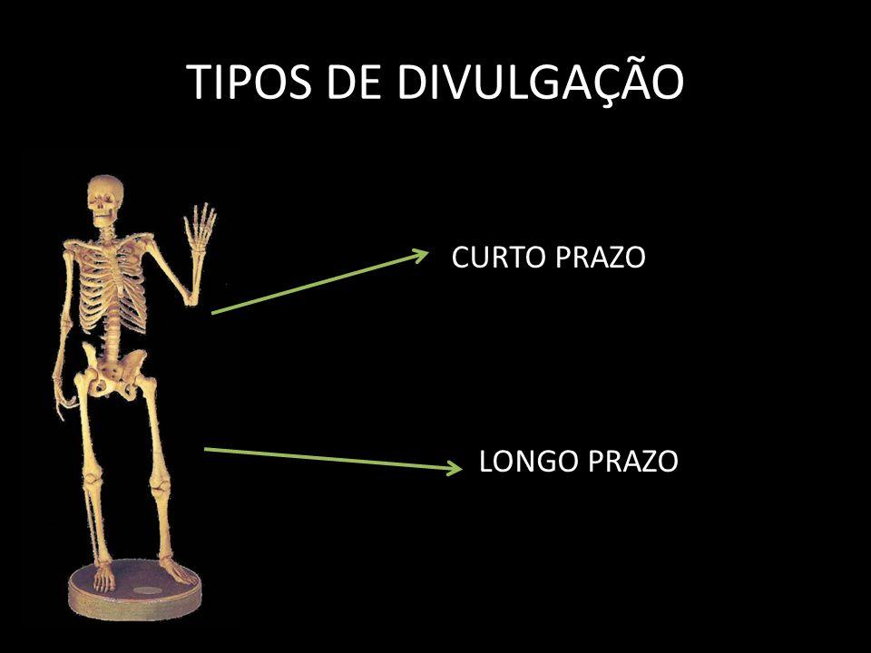 TIPOS DE DIVULGAÇÃO CURTO PRAZO LONGO PRAZO
