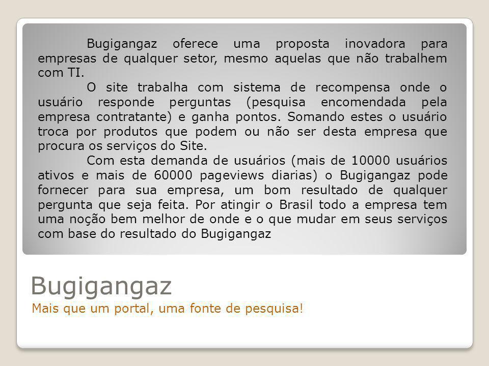 Por quê escolher o Bugigangaz.Porque é completo.