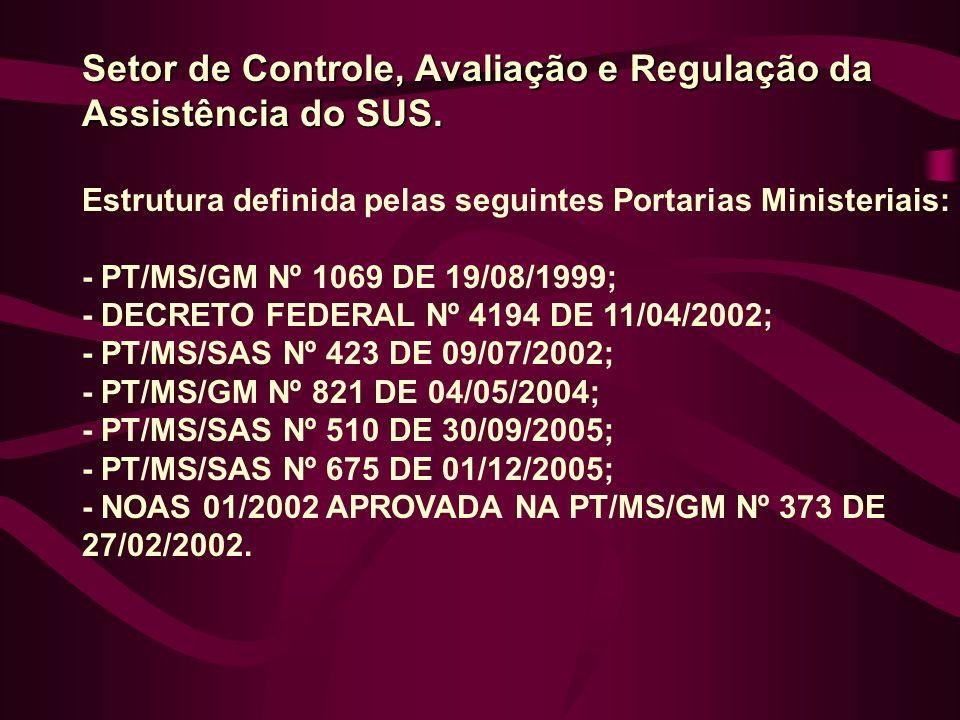 Setor de Controle, Avaliação e Regulação da Assistência do SUS. Estrutura definida pelas seguintes Portarias Ministeriais: - PT/MS/GM Nº 1069 DE 19/08