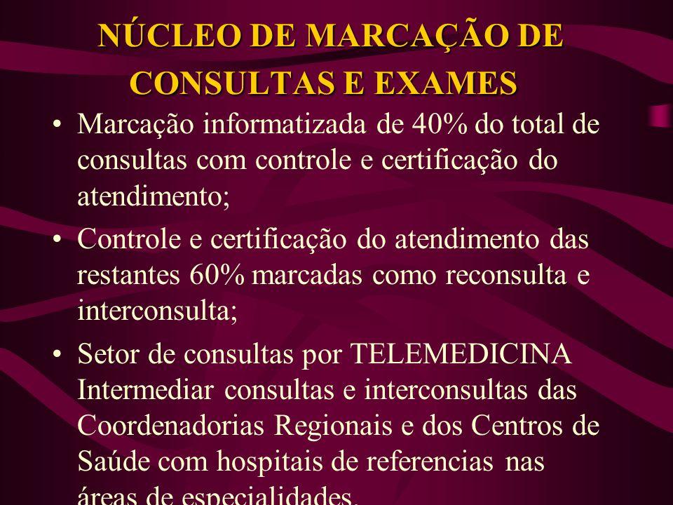 NÚCLEO DE MARCAÇÃO DE CONSULTAS E EXAMES Marcação informatizada de 40% do total de consultas com controle e certificação do atendimento; Controle e ce