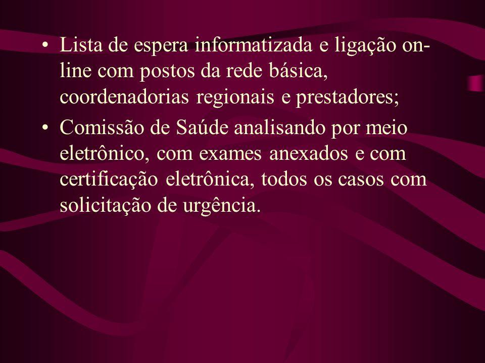 Lista de espera informatizada e ligação on- line com postos da rede básica, coordenadorias regionais e prestadores; Comissão de Saúde analisando por meio eletrônico, com exames anexados e com certificação eletrônica, todos os casos com solicitação de urgência.