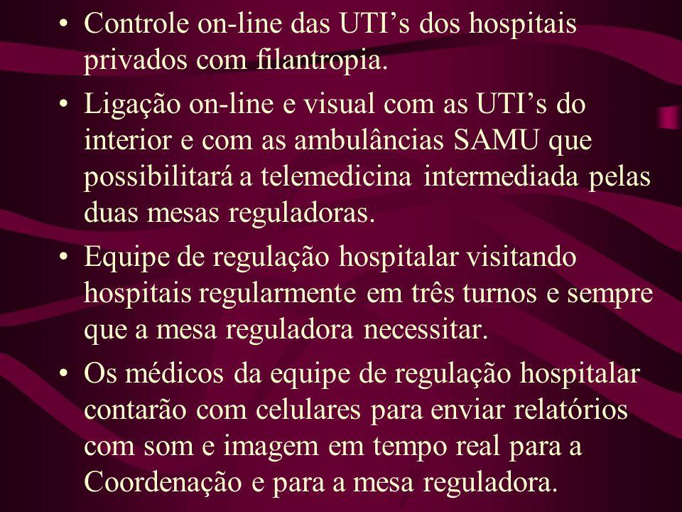 Controle on-line das UTIs dos hospitais privados com filantropia. Ligação on-line e visual com as UTIs do interior e com as ambulâncias SAMU que possi