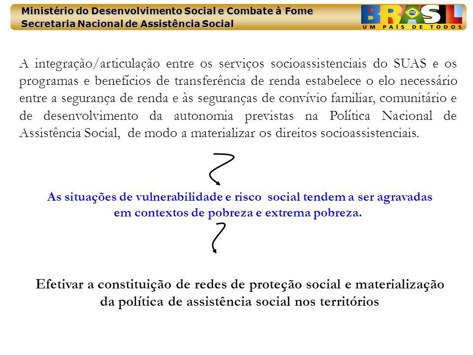 Ministério do Desenvolvimento Social e Combate à Fome Secretaria Nacional de Assistência Social A integração/articulação entre os serviços socioassist