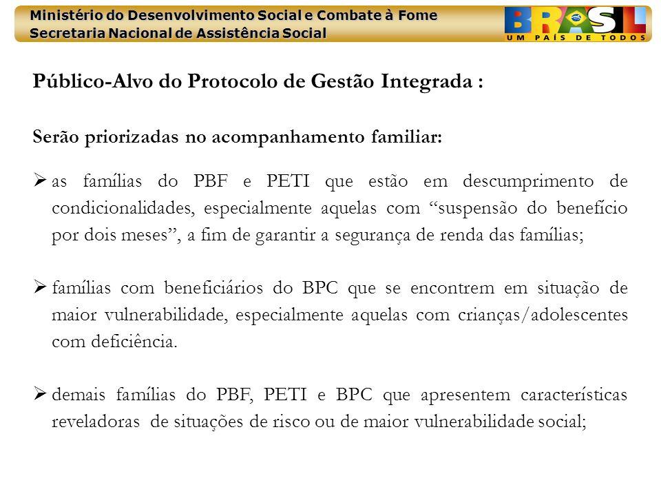 Ministério do Desenvolvimento Social e Combate à Fome Secretaria Nacional de Assistência Social Público-Alvo do Protocolo de Gestão Integrada : Serão