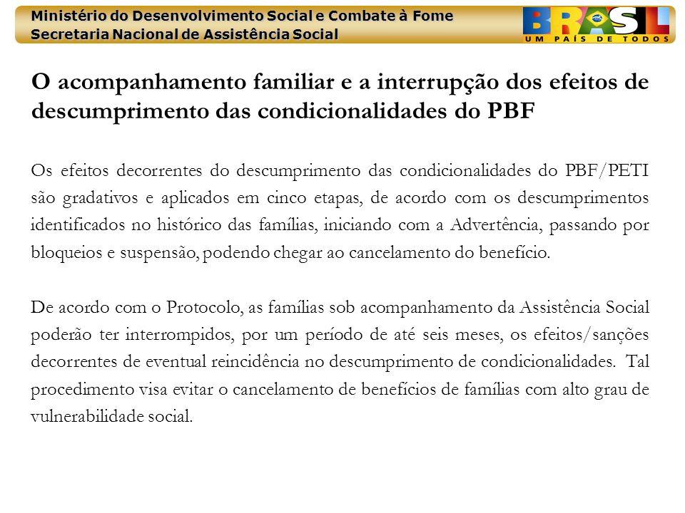 Ministério do Desenvolvimento Social e Combate à Fome Secretaria Nacional de Assistência Social O acompanhamento familiar e a interrupção dos efeitos