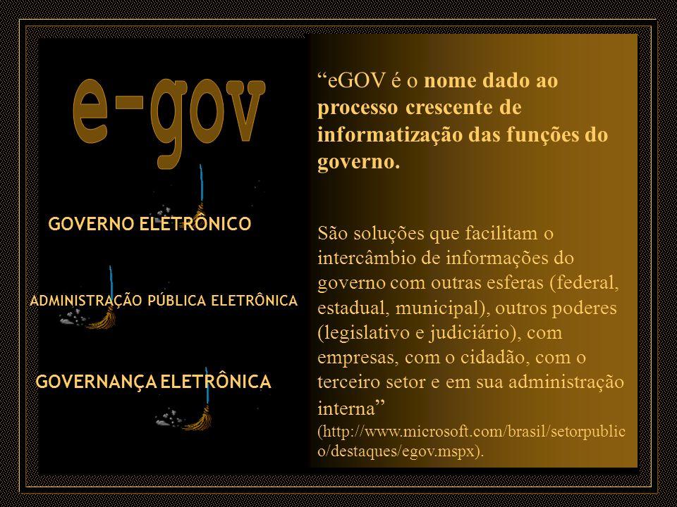 GOVERNO ELETRÔNICO ADMINISTRAÇÃO PÚBLICA ELETRÔNICA GOVERNANÇA ELETRÔNICA eGOV é o nome dado ao processo crescente de informatização das funções do go