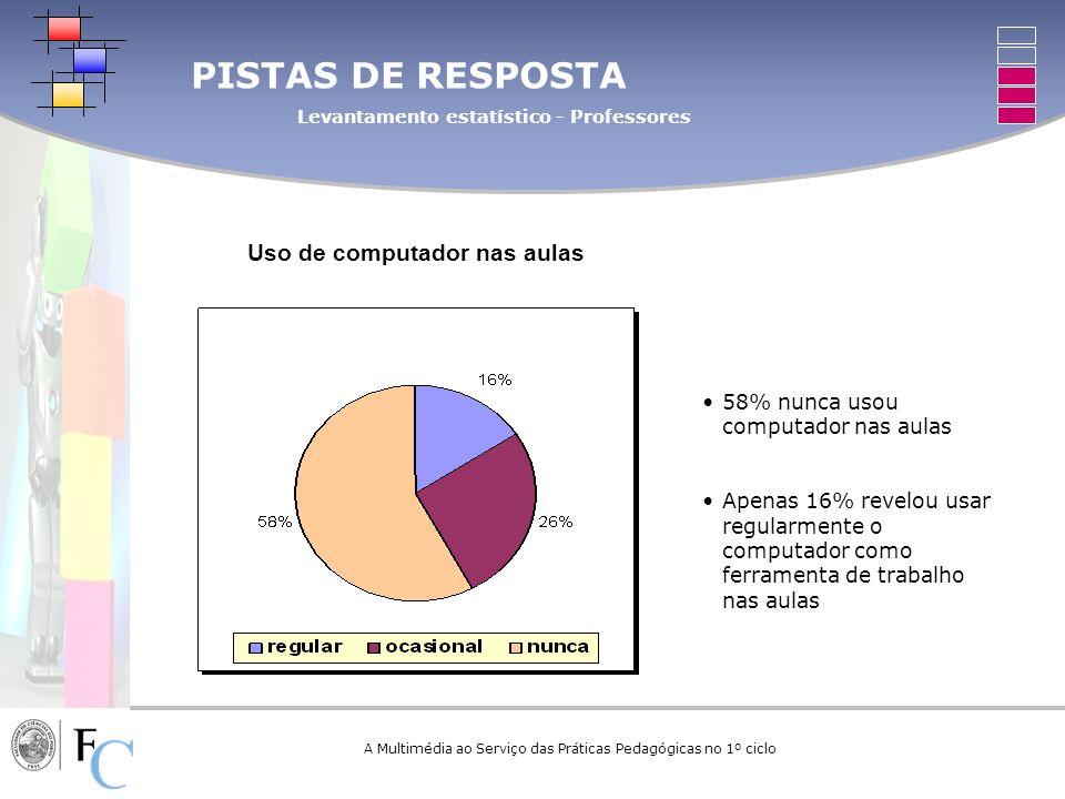 A Multimédia ao Serviço das Práticas Pedagógicas no 1º ciclo PISTAS DE RESPOSTA Levantamento estatístico - Professores Uso de computador nas aulas 58%