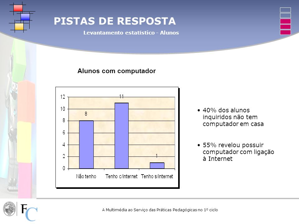 A Multimédia ao Serviço das Práticas Pedagógicas no 1º ciclo PISTAS DE RESPOSTA Levantamento estatístico - Alunos Alunos com computador 40% dos alunos