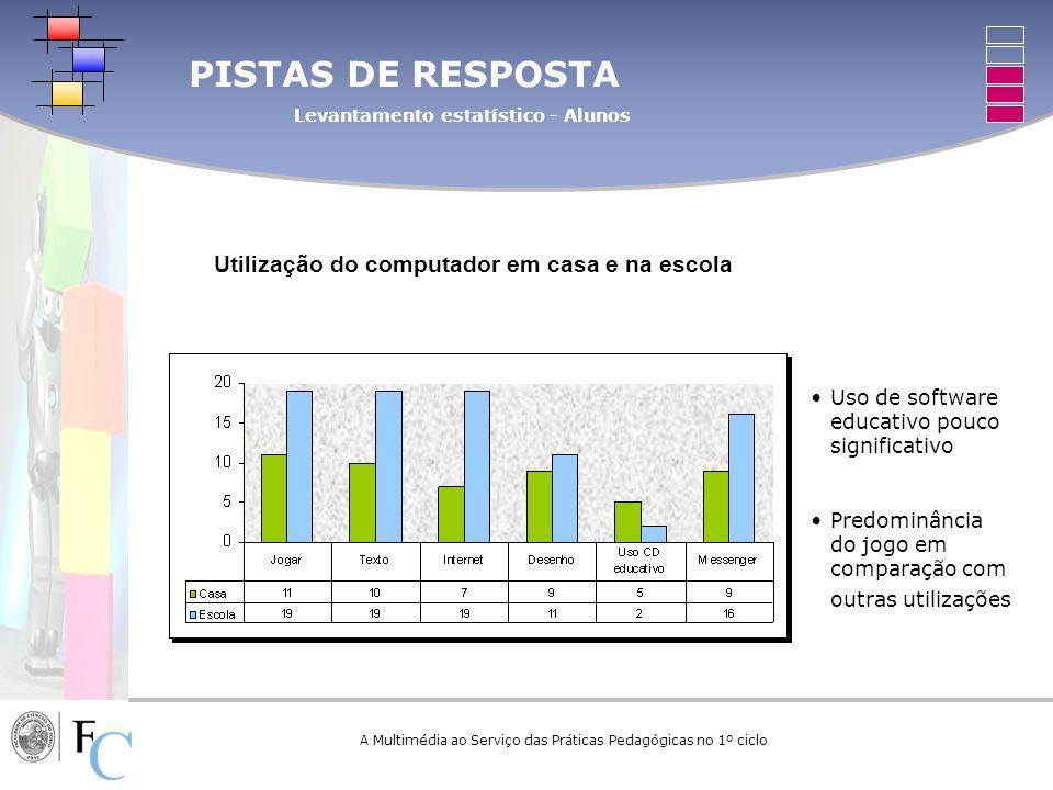 A Multimédia ao Serviço das Práticas Pedagógicas no 1º ciclo PISTAS DE RESPOSTA Levantamento estatístico - Alunos Utilização do computador em casa e n