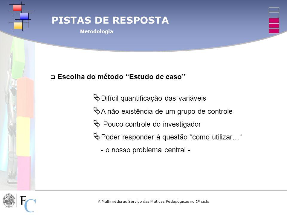 A Multimédia ao Serviço das Práticas Pedagógicas no 1º ciclo PISTAS DE RESPOSTA Metodologia Escolha do método Estudo de caso Difícil quantificação das