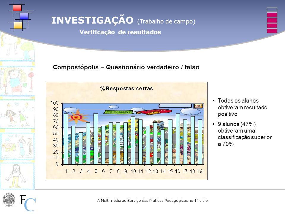 INVESTIGAÇÃO (Trabalho de campo) Verificação de resultados A Multimédia ao Serviço das Práticas Pedagógicas no 1º ciclo Compostópolis – Questionário v