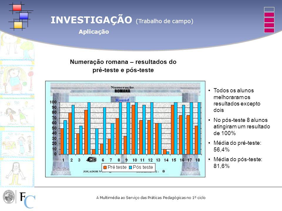 INVESTIGAÇÃO (Trabalho de campo) Aplicação A Multimédia ao Serviço das Práticas Pedagógicas no 1º ciclo Numeração romana – resultados do pré-teste e p