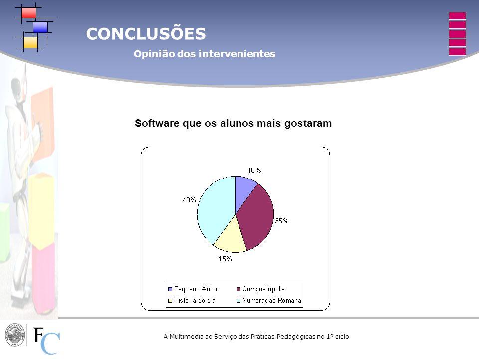 CONCLUSÕES Opinião dos intervenientes A Multimédia ao Serviço das Práticas Pedagógicas no 1º ciclo Software que os alunos mais gostaram
