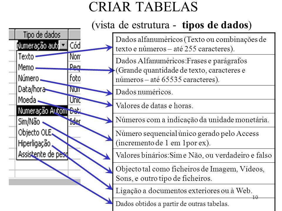 10 CRIAR TABELAS (vista de estrutura - tipos de dados) Dados alfanuméricos (Texto ou combinações de texto e números – até 255 caracteres). Dados Alfan