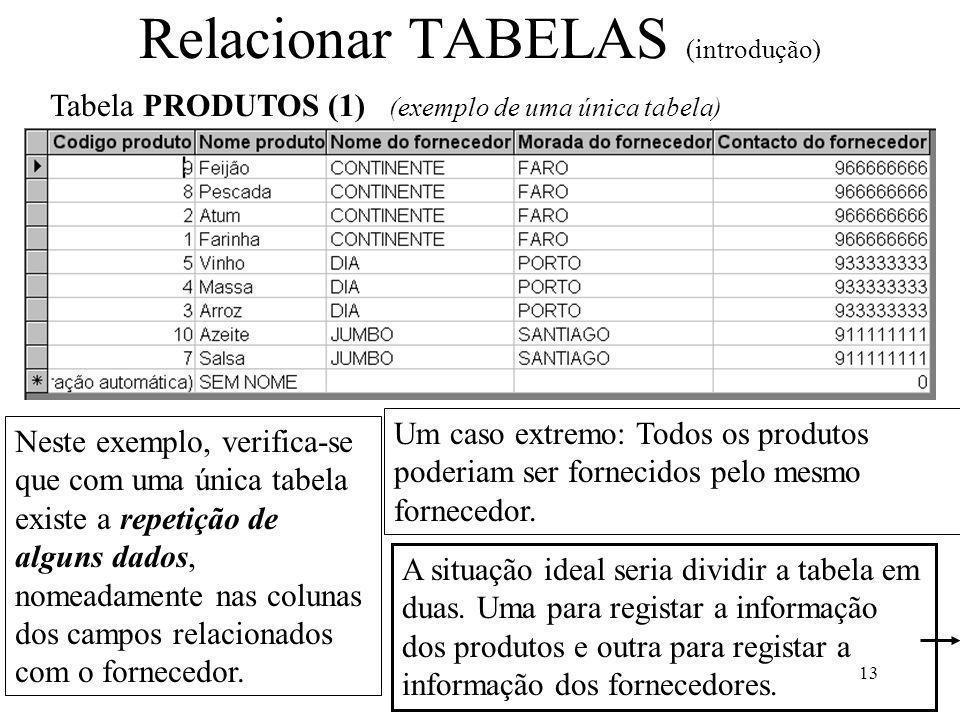 13 Relacionar TABELAS (introdução) Um caso extremo: Todos os produtos poderiam ser fornecidos pelo mesmo fornecedor. Neste exemplo, verifica-se que co