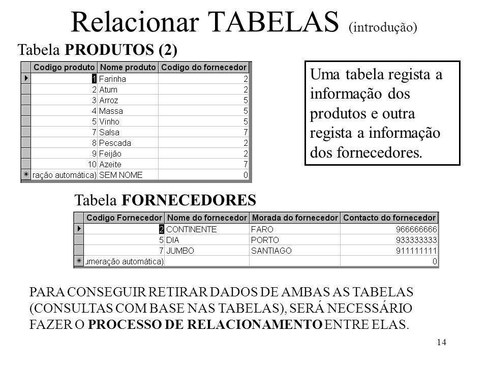 14 Relacionar TABELAS (introdução) Tabela PRODUTOS (2) Tabela FORNECEDORES Uma tabela regista a informação dos produtos e outra regista a informação d