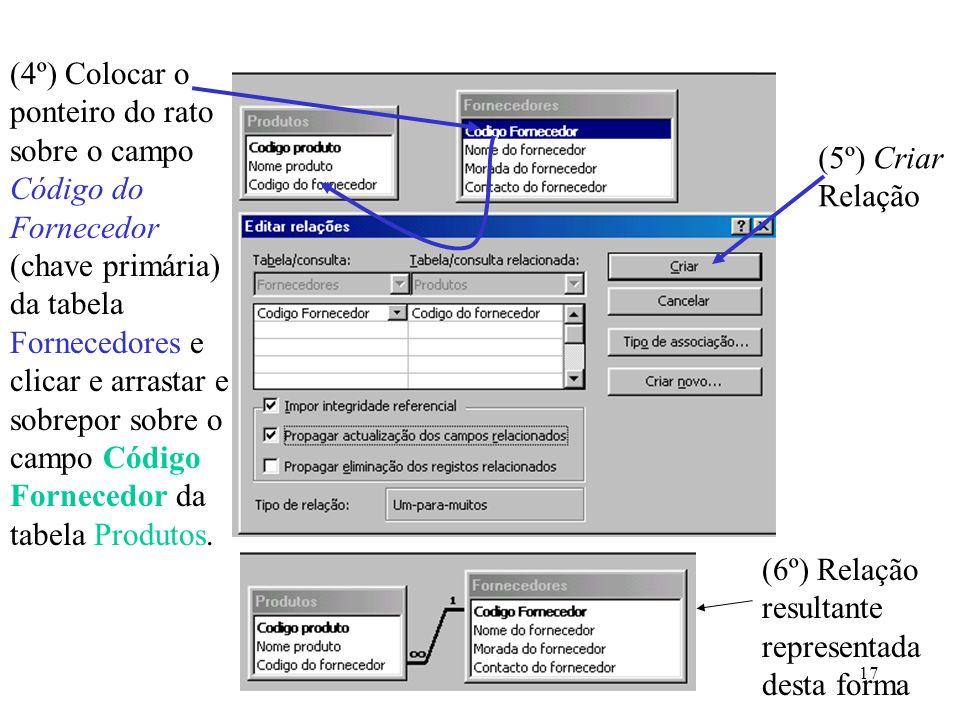 17 (4º) Colocar o ponteiro do rato sobre o campo Código do Fornecedor (chave primária) da tabela Fornecedores e clicar e arrastar e sobrepor sobre o c
