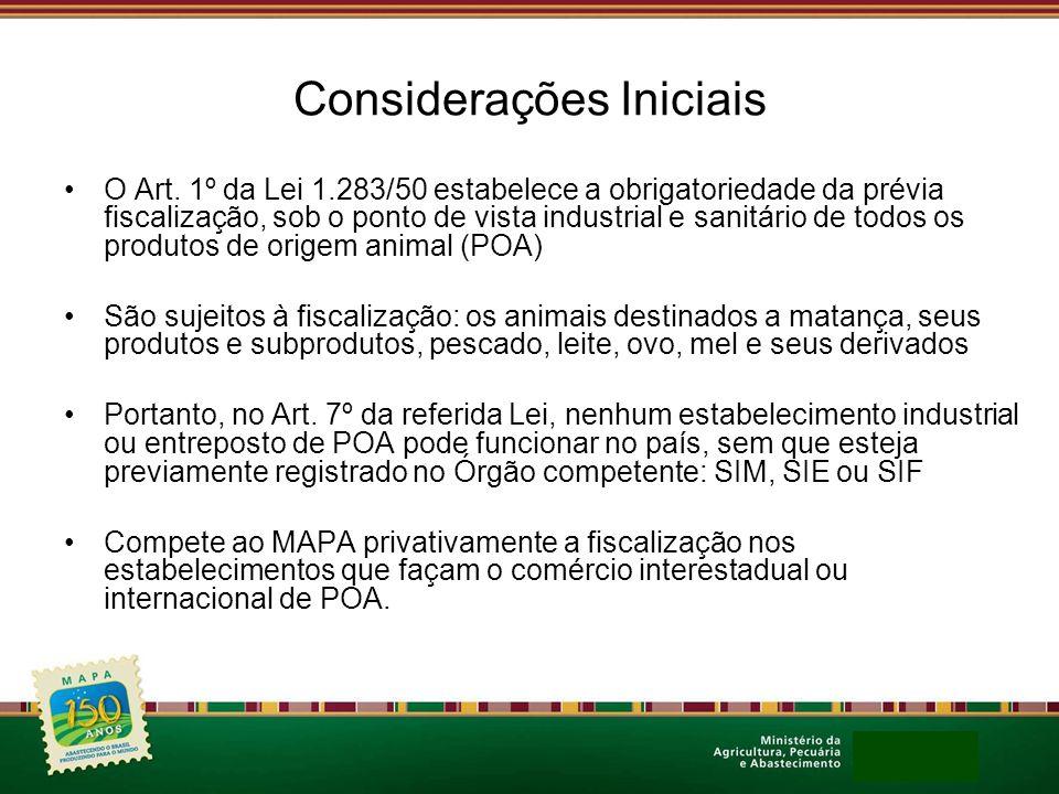 Considerações Iniciais O Art. 1º da Lei 1.283/50 estabelece a obrigatoriedade da prévia fiscalização, sob o ponto de vista industrial e sanitário de t