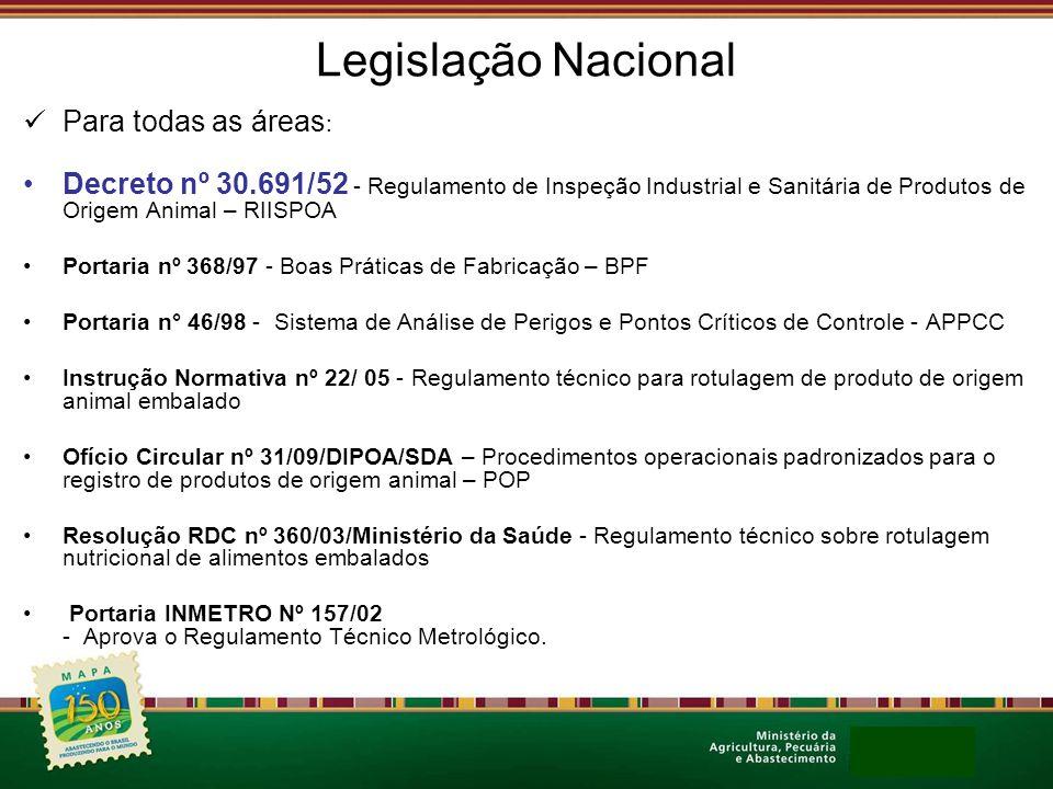Legislação Nacional Para todas as áreas : Decreto nº 30.691/52 - Regulamento de Inspeção Industrial e Sanitária de Produtos de Origem Animal – RIISPOA