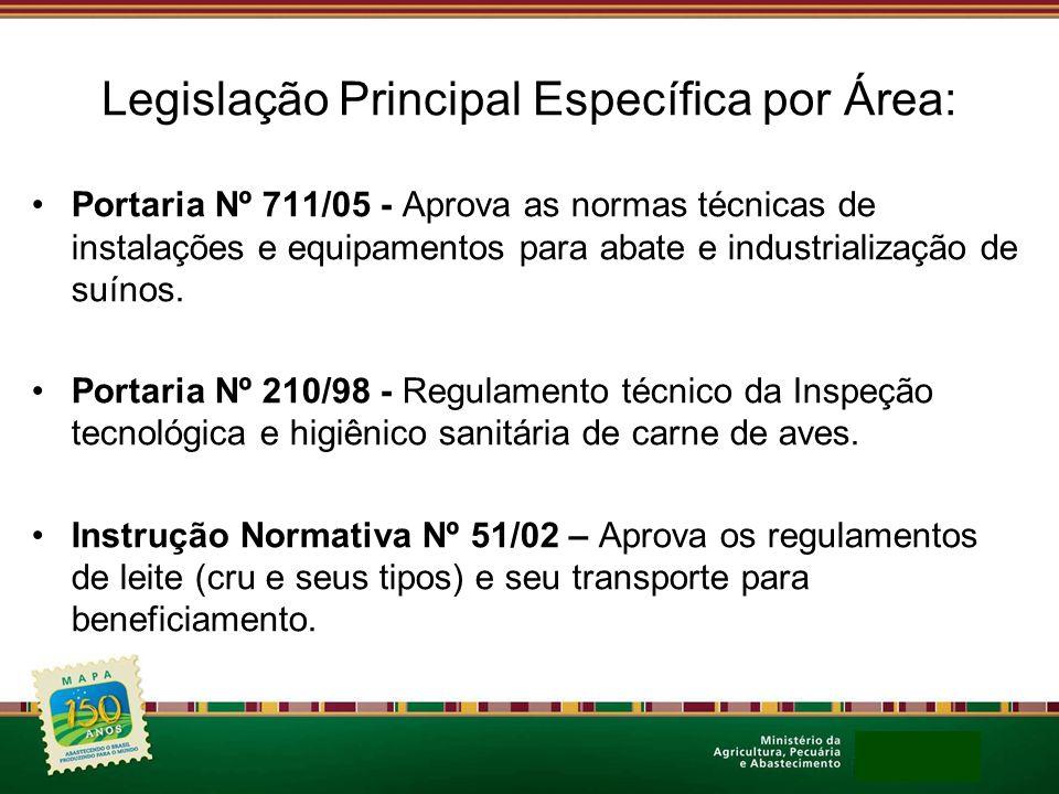 Legislação Principal Específica por Área: Portaria Nº 711/05 - Aprova as normas técnicas de instalações e equipamentos para abate e industrialização d