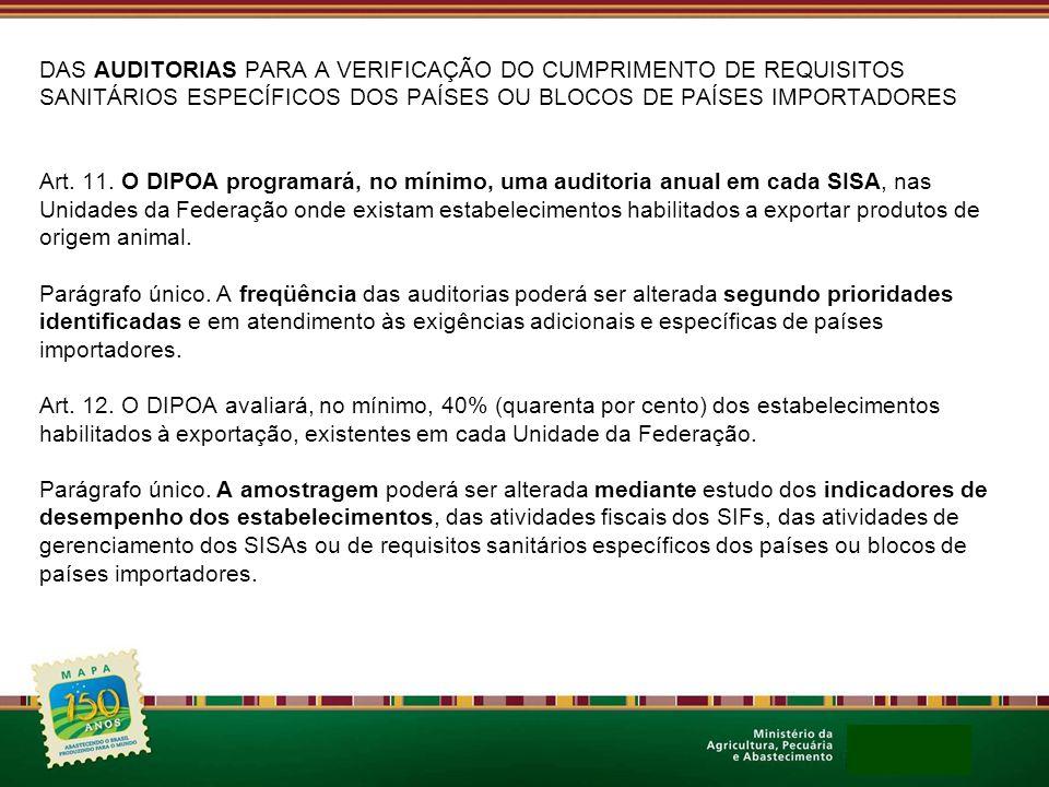 DAS AUDITORIAS PARA A VERIFICAÇÃO DO CUMPRIMENTO DE REQUISITOS SANITÁRIOS ESPECÍFICOS DOS PAÍSES OU BLOCOS DE PAÍSES IMPORTADORES Art. 11. O DIPOA pro