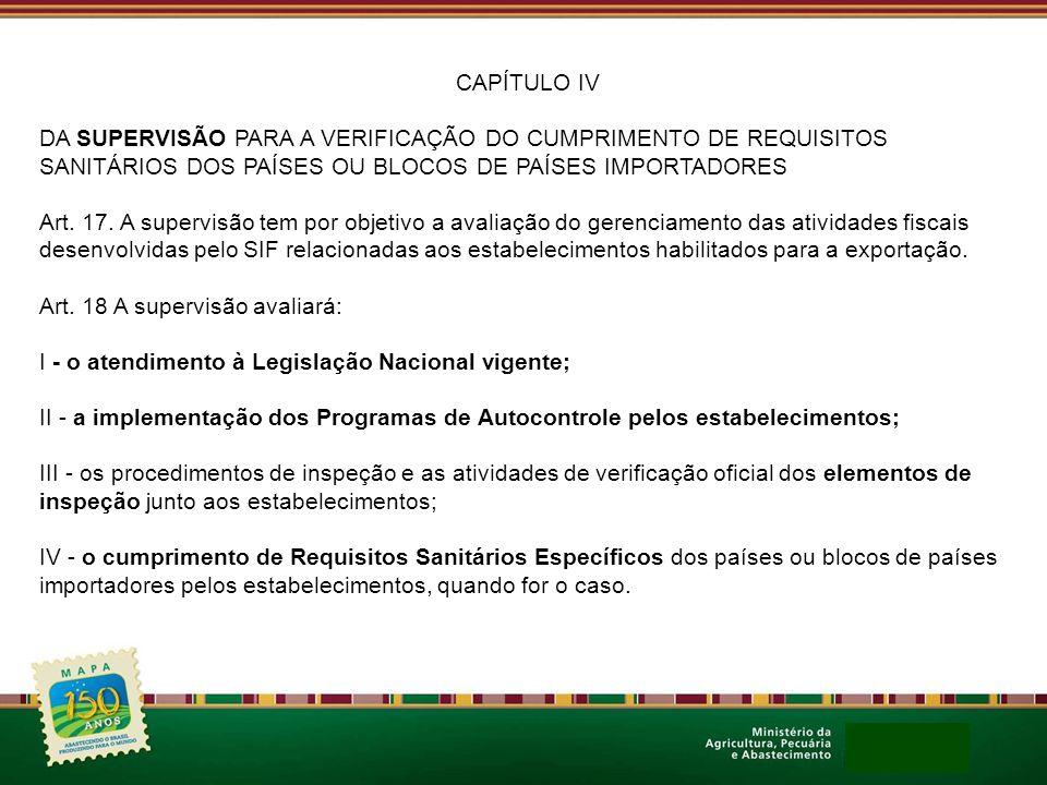 CAPÍTULO IV DA SUPERVISÃO PARA A VERIFICAÇÃO DO CUMPRIMENTO DE REQUISITOS SANITÁRIOS DOS PAÍSES OU BLOCOS DE PAÍSES IMPORTADORES Art. 17. A supervisão