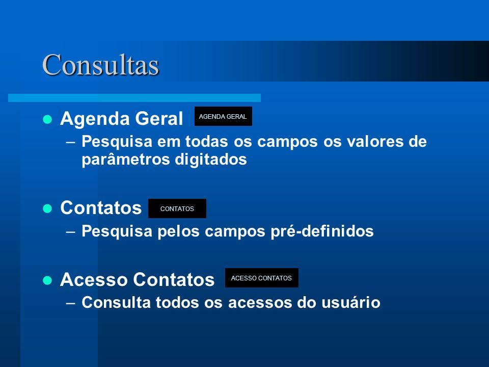 Consultas Agenda Geral –Pesquisa em todas os campos os valores de parâmetros digitados Contatos –Pesquisa pelos campos pré-definidos Acesso Contatos –Consulta todos os acessos do usuário AGENDA GERAL ACESSO CONTATOS CONTATOS
