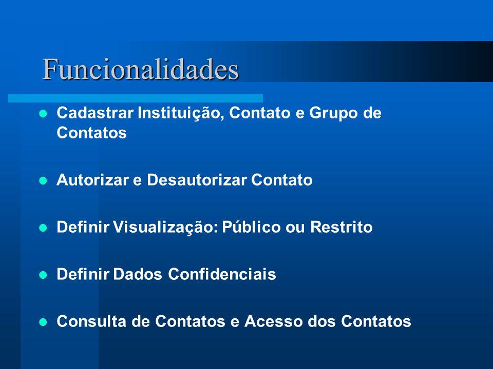 Funcionalidades Cadastrar Instituição, Contato e Grupo de Contatos Autorizar e Desautorizar Contato Definir Visualização: Público ou Restrito Definir Dados Confidenciais Consulta de Contatos e Acesso dos Contatos
