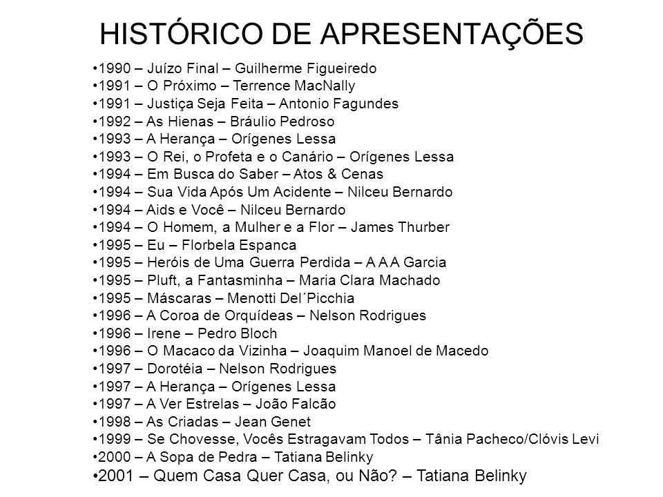 SEMANA DO TEATRO Há quatorze anos a Cia. Teatral Atos & Cenas coordena e organiza a Semana do Teatro na cidade de Lençóis Paulista. Trata-se de uma se