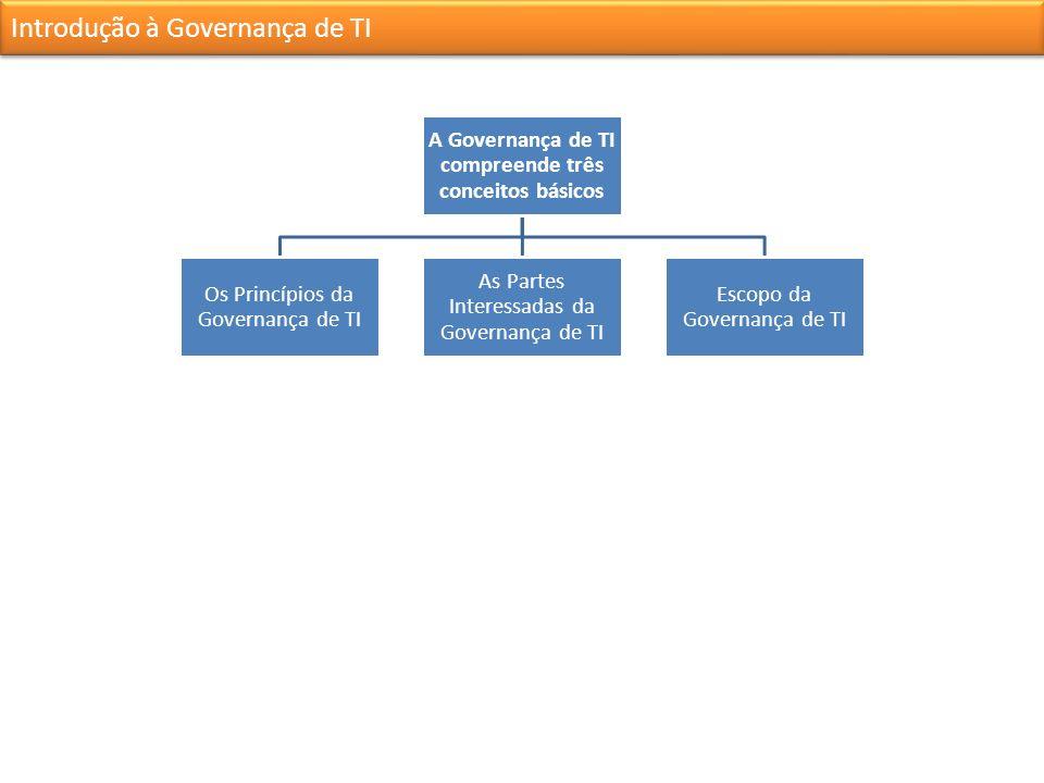 A Governança de TI compreende três conceitos básicos Os Princípios da Governança de TI As Partes Interessadas da Governança de TI Escopo da Governança de TI