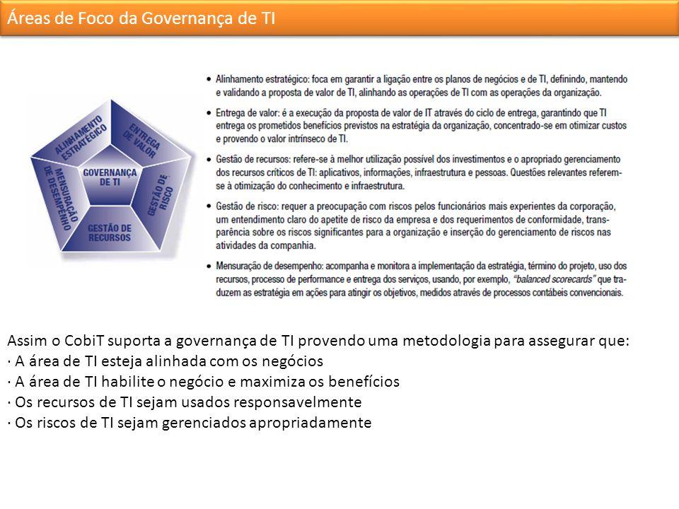 Áreas de Foco da Governança de TI Assim o CobiT suporta a governança de TI provendo uma metodologia para assegurar que: · A área de TI esteja alinhada com os negócios · A área de TI habilite o negócio e maximiza os benefícios · Os recursos de TI sejam usados responsavelmente · Os riscos de TI sejam gerenciados apropriadamente