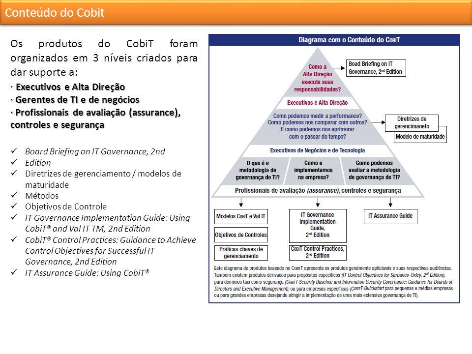 Conteúdo do Cobit Os produtos do CobiT foram organizados em 3 níveis criados para dar suporte a: Executivos e Alta Direção · Executivos e Alta Direção · Gerentes de TI e de negócios · Profissionais de avaliação (assurance), controles e segurança Board Briefing on IT Governance, 2nd Edition Diretrizes de gerenciamento / modelos de maturidade Métodos Objetivos de Controle IT Governance Implementation Guide: Using CobiT® and Val IT TM, 2nd Edition CobiT® Control Practices: Guidance to Achieve Control Objectives for Successful IT Governance, 2nd Edition IT Assurance Guide: Using CobiT®