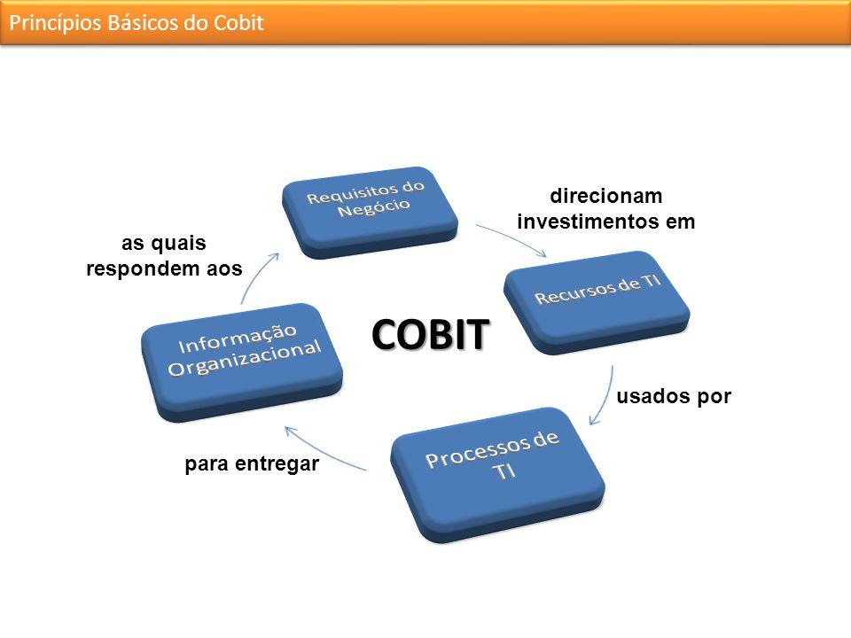 Princípios Básicos do Cobit COBIT direcionam investimentos em usados por para entregar as quais respondem aos