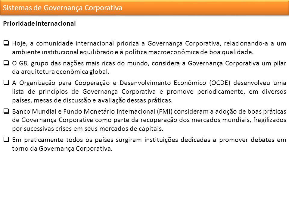 Sistemas de Governança Corporativa Prioridade Internacional Hoje, a comunidade internacional prioriza a Governança Corporativa, relacionando-a a um ambiente institucional equilibrado e à política macroeconômica de boa qualidade.