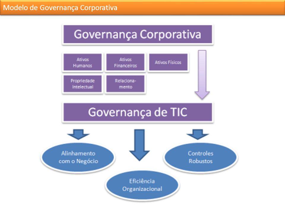 Modelo de Governança Corporativa