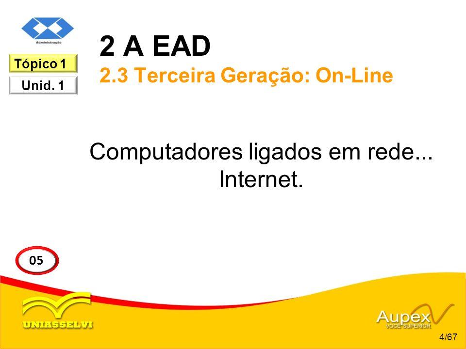 2 A EAD 2.3 Terceira Geração: On-Line Computadores ligados em rede... Internet. 05 Tópico 1 Unid. 1 4/67