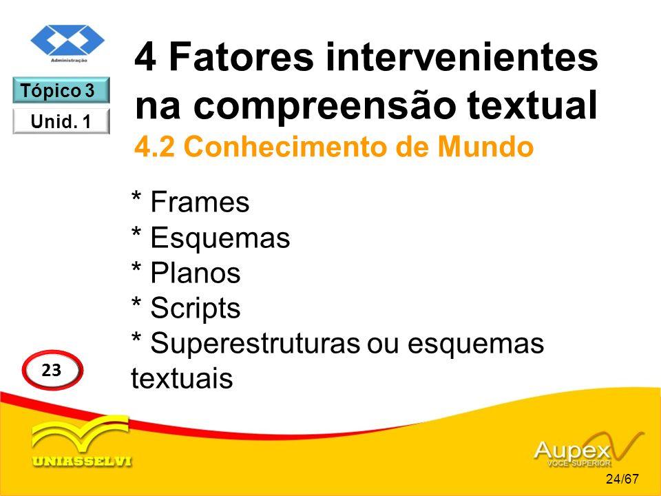 * Frames * Esquemas * Planos * Scripts * Superestruturas ou esquemas textuais 4 Fatores intervenientes na compreensão textual 4.2 Conhecimento de Mund