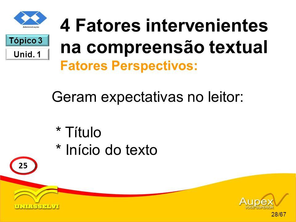 4 Fatores intervenientes na compreensão textual Fatores Perspectivos: Geram expectativas no leitor: * Título * Início do texto 25 Tópico 3 Unid. 1 28/