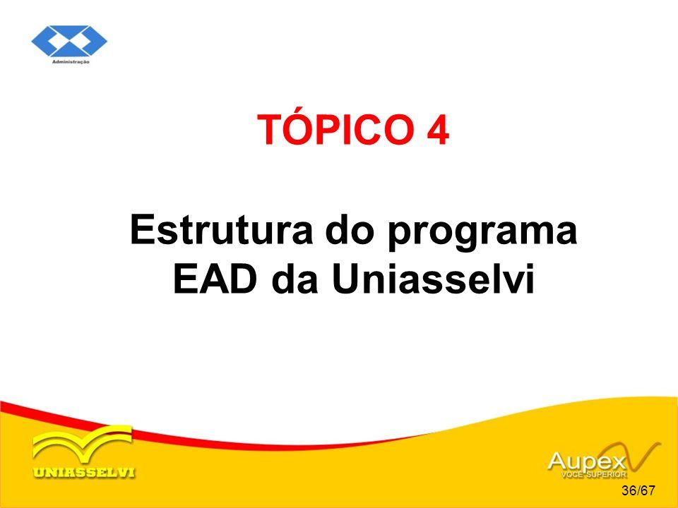 TÓPICO 4 Estrutura do programa EAD da Uniasselvi 36/67