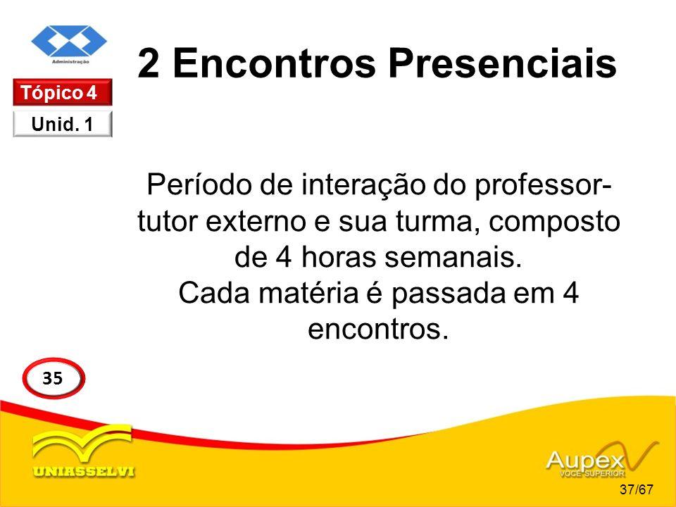 2 Encontros Presenciais Período de interação do professor- tutor externo e sua turma, composto de 4 horas semanais. Cada matéria é passada em 4 encont