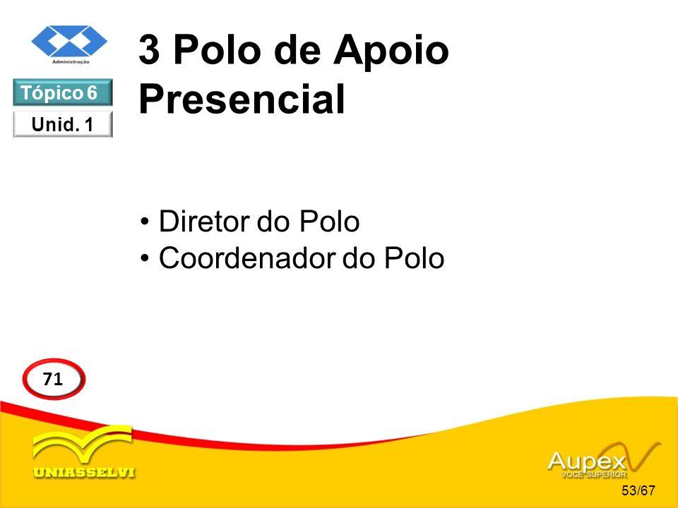 3 Polo de Apoio Presencial Diretor do Polo Coordenador do Polo Tópico 6 Unid. 1 53/67 71